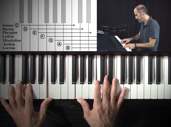 Improvising Know-How: Modes Video Tutorial Series