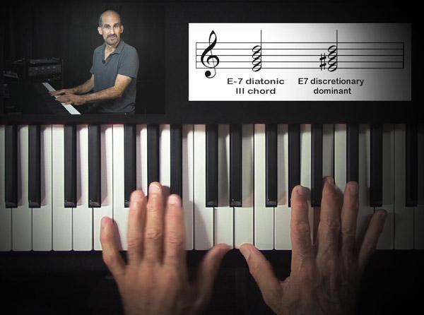 Navigating Chord Progressions Piano Tutorial By Tom Regis
