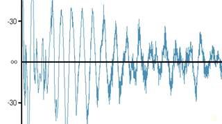 Audio Signal Anatomy