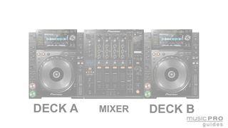 Deck A & Deck B